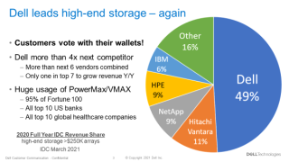 PowerMax-Market-2020